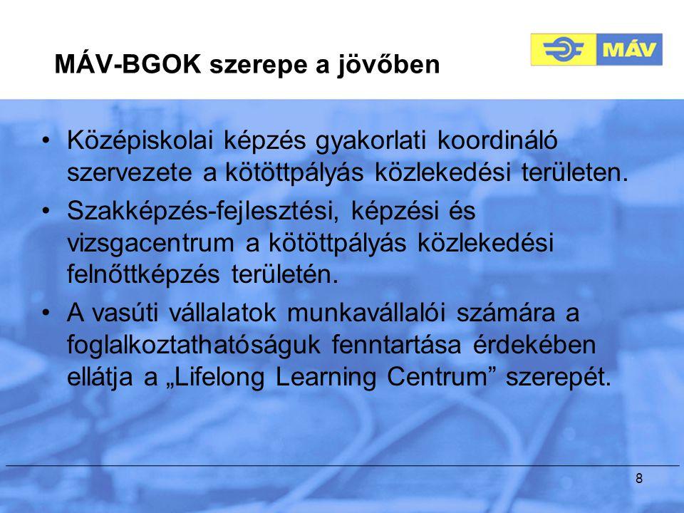 8 MÁV-BGOK szerepe a jövőben Középiskolai képzés gyakorlati koordináló szervezete a kötöttpályás közlekedési területen.