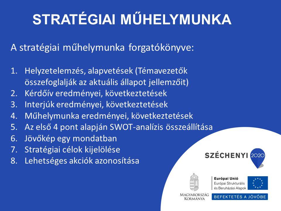 STRATÉGIAI MŰHELYMUNKA A stratégiai műhelymunka forgatókönyve: 1.Helyzetelemzés, alapvetések (Témavezetők összefoglalják az aktuális állapot jellemzői