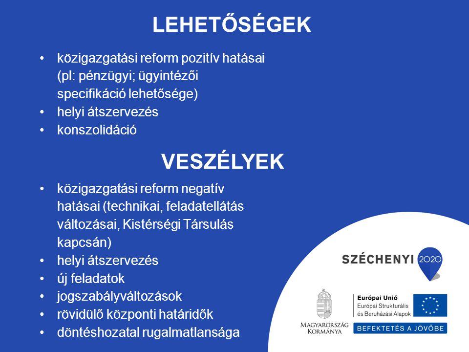 LEHETŐSÉGEK közigazgatási reform pozitív hatásai (pl: pénzügyi; ügyintézői specifikáció lehetősége) helyi átszervezés konszolidáció VESZÉLYEK közigazg