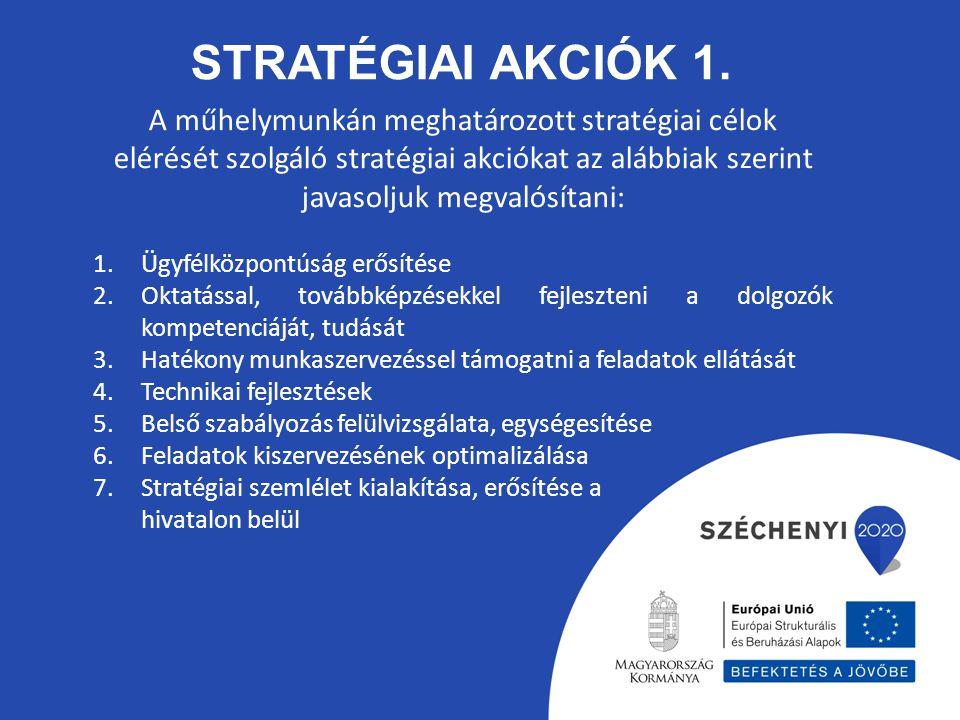 STRATÉGIAI AKCIÓK 1. A műhelymunkán meghatározott stratégiai célok elérését szolgáló stratégiai akciókat az alábbiak szerint javasoljuk megvalósítani: