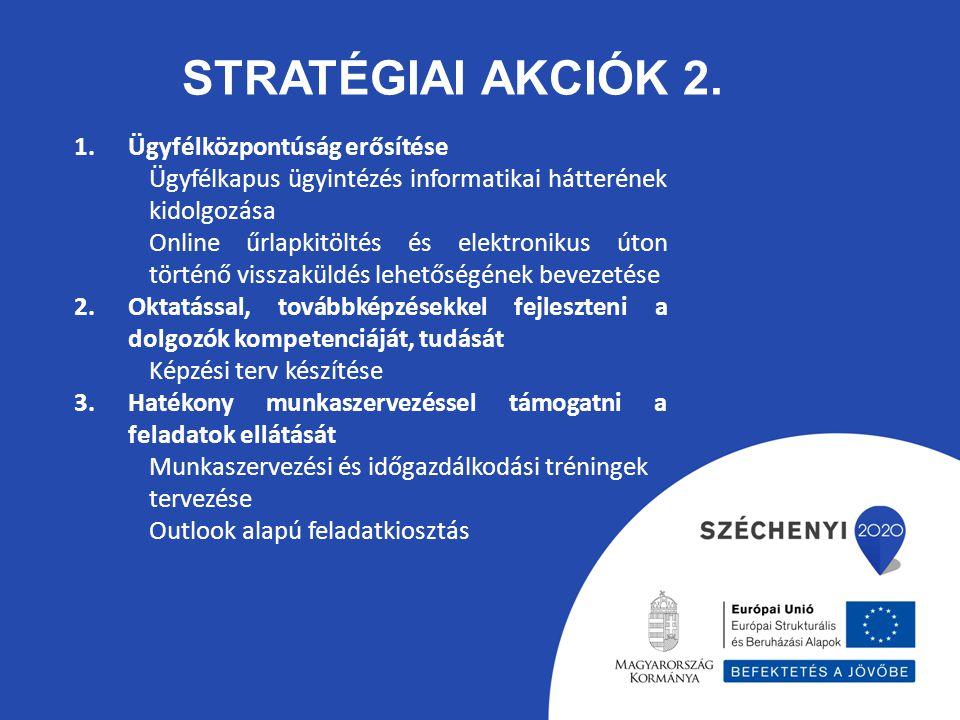 STRATÉGIAI AKCIÓK 2. 1.Ügyfélközpontúság erősítése Ügyfélkapus ügyintézés informatikai hátterének kidolgozása Online űrlapkitöltés és elektronikus úto