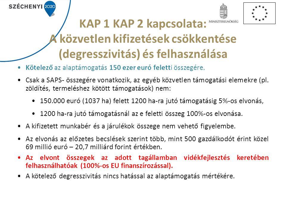 KAP 1 KAP 2 kapcsolata: A közvetlen kifizetések csökkentése (degresszivitás) és felhasználása Kötelező az alaptámogatás 150 ezer euró feletti összegére.