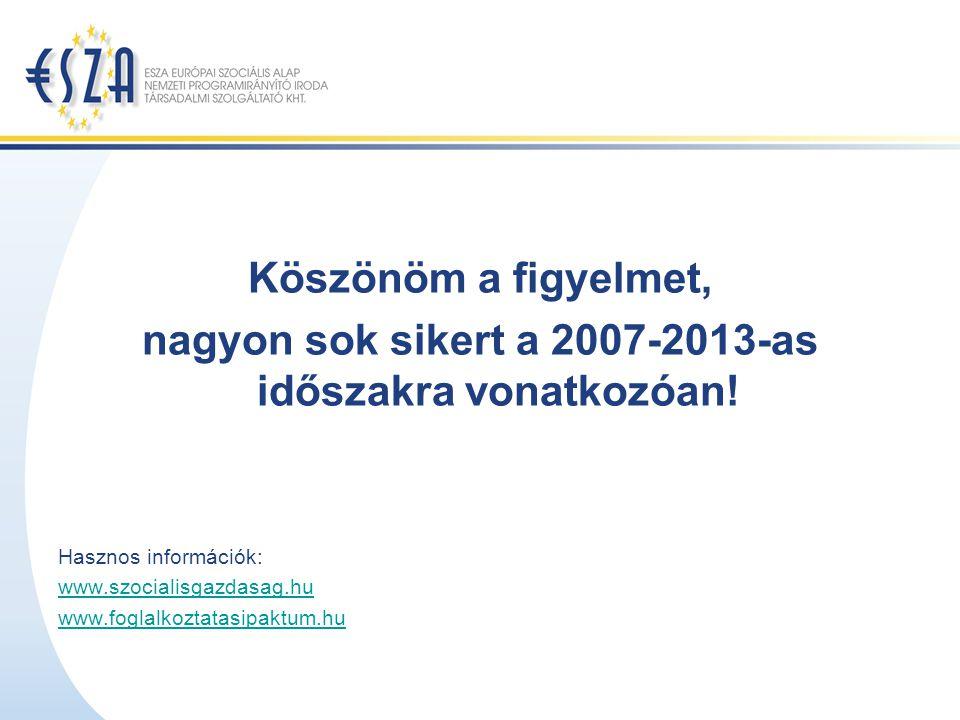 Köszönöm a figyelmet, nagyon sok sikert a 2007-2013-as időszakra vonatkozóan! Hasznos információk: www.szocialisgazdasag.hu www.foglalkoztatasipaktum.