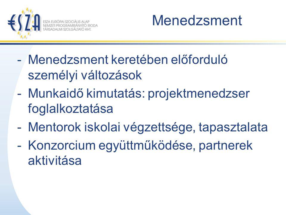 Menedzsment -Menedzsment keretében előforduló személyi változások -Munkaidő kimutatás: projektmenedzser foglalkoztatása -Mentorok iskolai végzettsége, tapasztalata -Konzorcium együttműködése, partnerek aktivitása