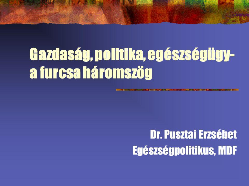 Gazdaság, politika, egészségügy- a furcsa háromszög Dr. Pusztai Erzsébet Egészségpolitikus, MDF