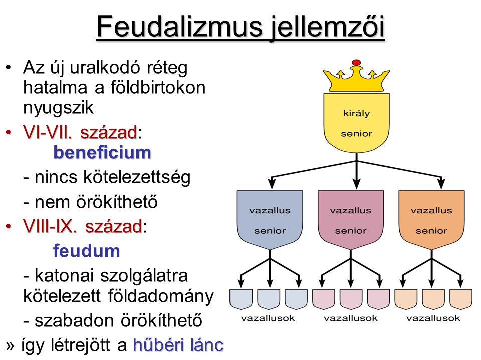 Feudalizmus jellemzői Az új uralkodó réteg hatalma a földbirtokon nyugszik VI-VII. század beneficiumVI-VII. század: beneficium - nincs kötelezettség -