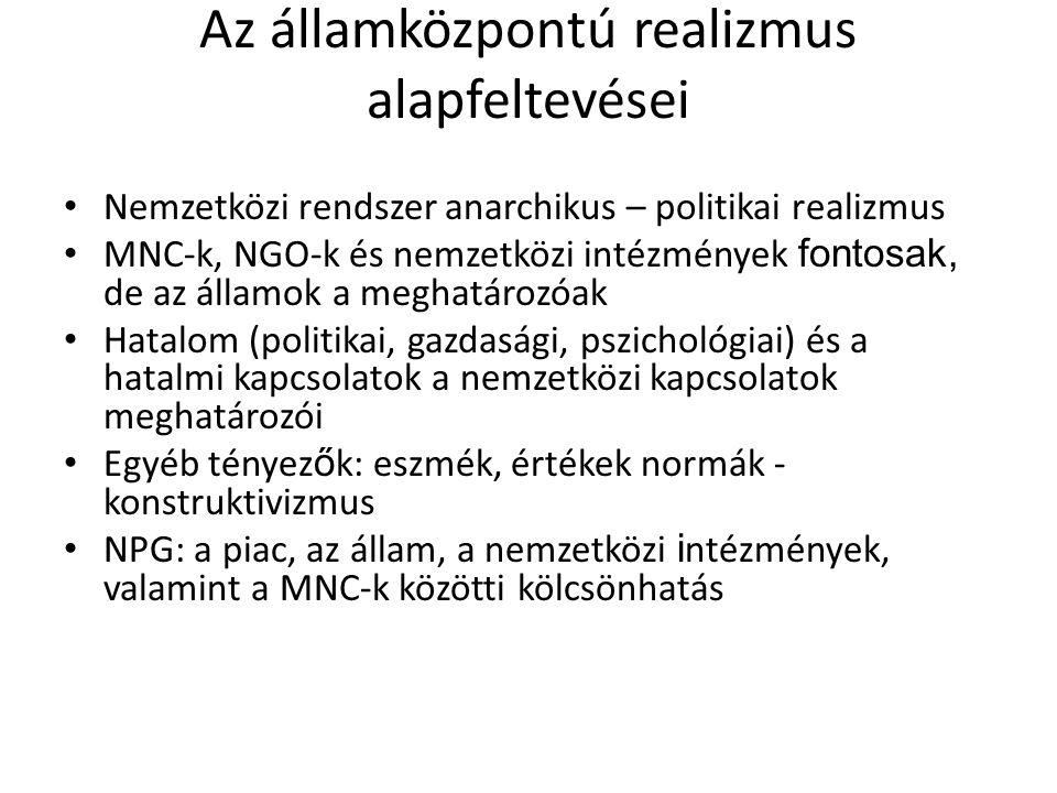 Az államközpontú realizmus alapfeltevései Nemzetközi rendszer anarchikus – politikai realizmus MNC-k, NGO-k és nemzetközi intézmények fontosak, de az államok a meghatározóak Hatalom (politikai, gazdasági, pszichológiai) és a hatalmi kapcsolatok a nemzetközi kapcsolatok meghatározói Egyéb tényez ő k: eszmék, értékek normák - konstruktivizmus NPG: a piac, az állam, a nemzetközi i ntézmények, valamint a MNC-k közötti kölcsönhatás