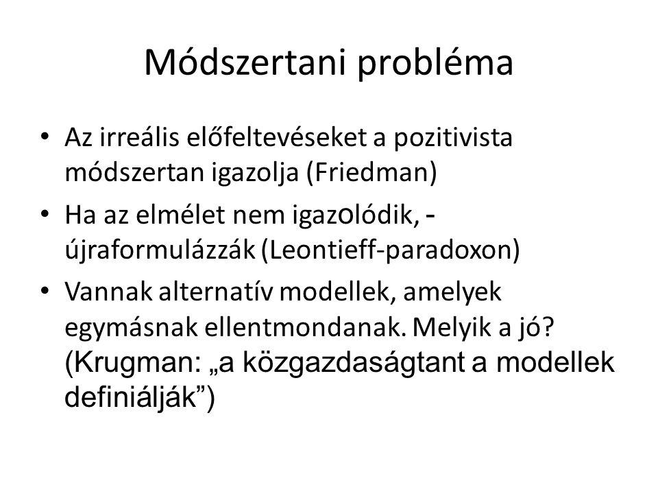Módszertani probléma Az irreális előfeltevéseket a pozitivista módszertan igazolja (Friedman) Ha az elmélet nem igaz o lódik, - újraformulázzák (Leontieff-paradoxon) Vannak alternatív modellek, amelyek egymásnak ellentmondanak.
