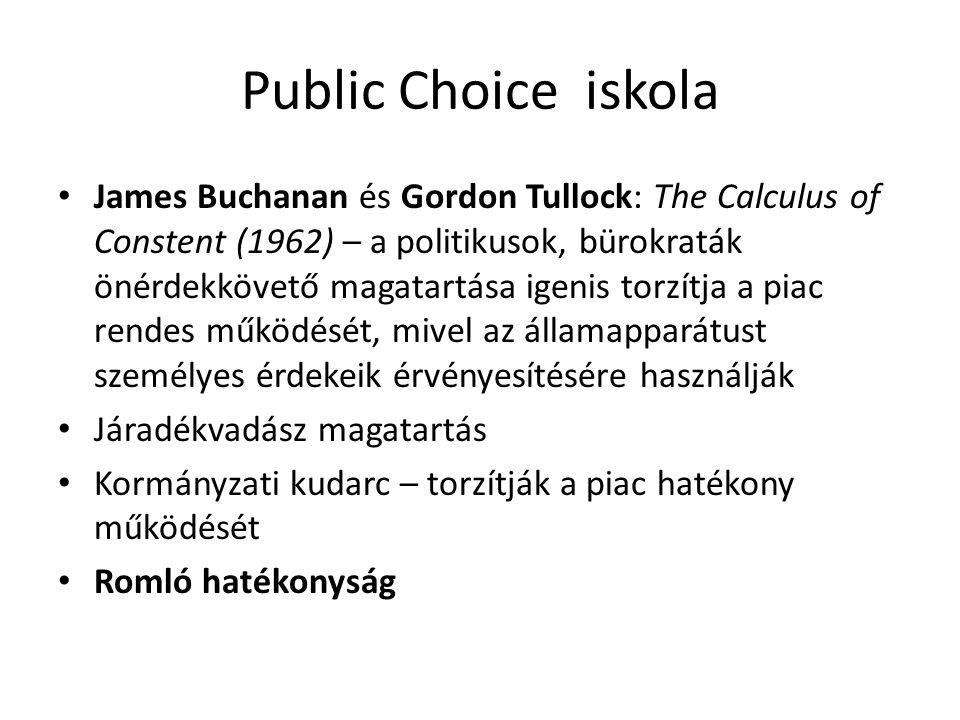 Public Choice iskola James Buchanan és Gordon Tullock: The Calculus of Constent (1962) – a politikusok, bürokraták önérdekkövető magatartása igenis torzítja a piac rendes működését, mivel az államapparátust személyes érdekeik érvényesítésére használják Járadékvadász magatartás Kormányzati kudarc – torzítják a piac hatékony működését Romló hatékonyság