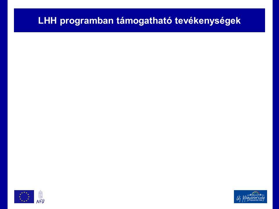 LHH programban támogatható tevékenységek