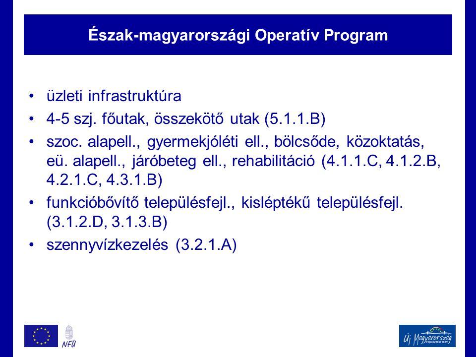 Észak-magyarországi Operatív Program üzleti infrastruktúra 4-5 szj.