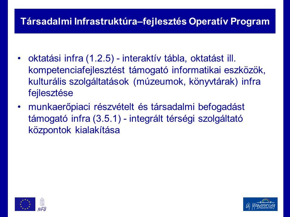Társadalmi Infrastruktúra–fejlesztés Operatív Program oktatási infra (1.2.5) - interaktív tábla, oktatást ill.