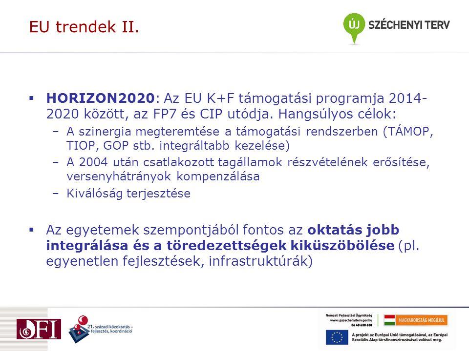 EU trendek II.