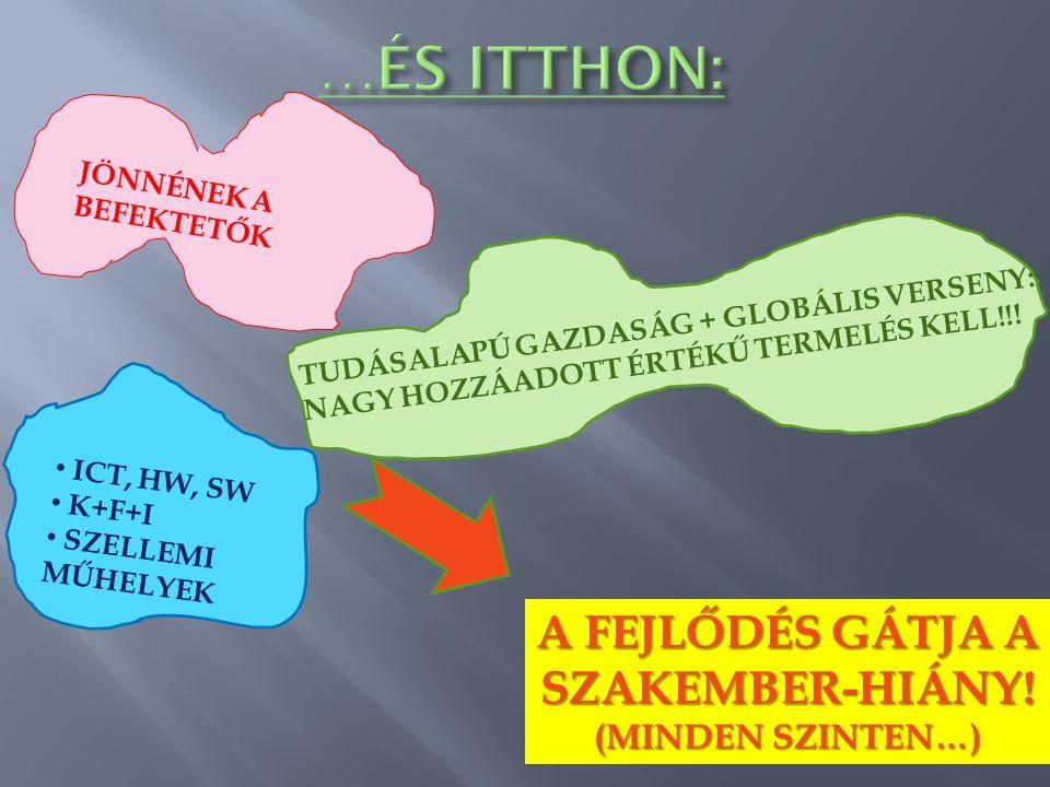 ICT, HW, SW K+F+I SZELLEMI MŰHELYEK TUDÁSALAPÚ GAZDASÁG + GLOBÁLIS VERSENY: NAGY HOZZÁADOTT ÉRTÉKŰ TERMELÉS KELL!!.