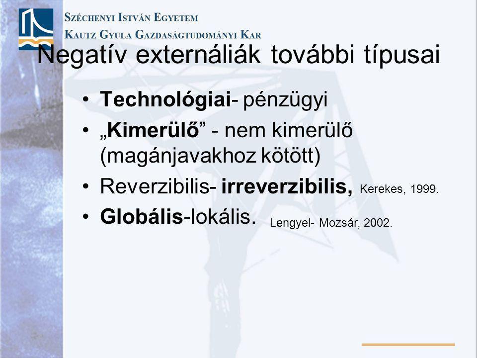 """Negatív externáliák további típusai Technológiai- pénzügyi """"Kimerülő"""" - nem kimerülő (magánjavakhoz kötött) Reverzibilis- irreverzibilis, Globális-lok"""