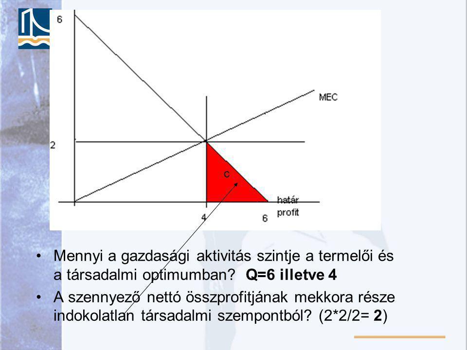 Mennyi a gazdasági aktivitás szintje a termelői és a társadalmi optimumban? Q=6 illetve 4 A szennyező nettó összprofitjának mekkora része indokolatlan