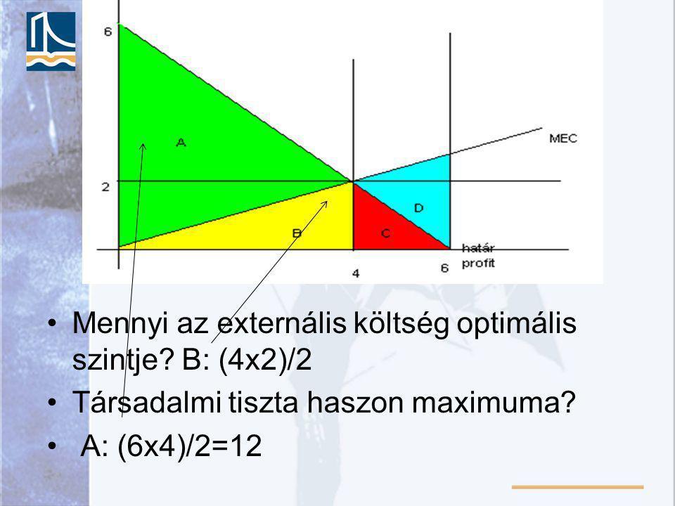 Mennyi az externális költség optimális szintje? B: (4x2)/2 Társadalmi tiszta haszon maximuma? A: (6x4)/2=12