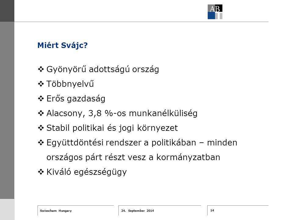 14 24. September 2014 Swisscham Hungary T 1 … R 2 … F 3 … Tell 4 ABT-Farben G 1 G 2 G 3 G 4 G 5 G 6 Zusatzfarben 7.25 5.70 0.00 7.25 8.750.0 5.00 10.0