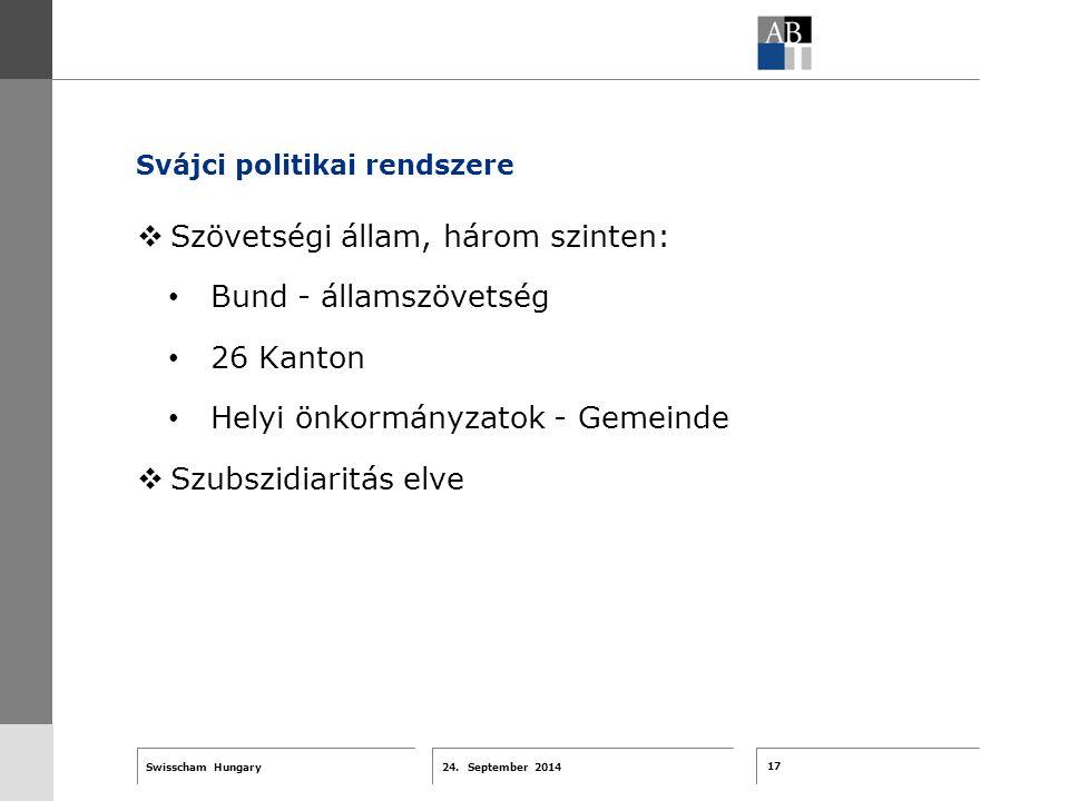 17 24. September 2014 Swisscham Hungary T 1 … R 2 … F 3 … Tell 4 ABT-Farben G 1 G 2 G 3 G 4 G 5 G 6 Zusatzfarben 7.25 5.70 0.00 7.25 8.750.0 5.00 10.0