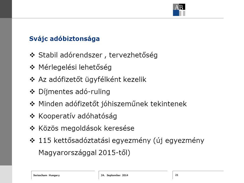 21 24. September 2014 Swisscham Hungary T 1 … R 2 … F 3 … Tell 4 ABT-Farben G 1 G 2 G 3 G 4 G 5 G 6 Zusatzfarben 7.25 5.70 0.00 7.25 8.750.0 5.00 10.0