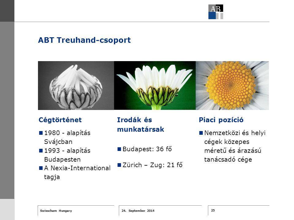 25 24. September 2014 Swisscham Hungary T 1 … R 2 … F 3 … Tell 4 ABT-Farben G 1 G 2 G 3 G 4 G 5 G 6 Zusatzfarben 7.25 5.70 0.00 7.25 8.750.0 5.00 10.0