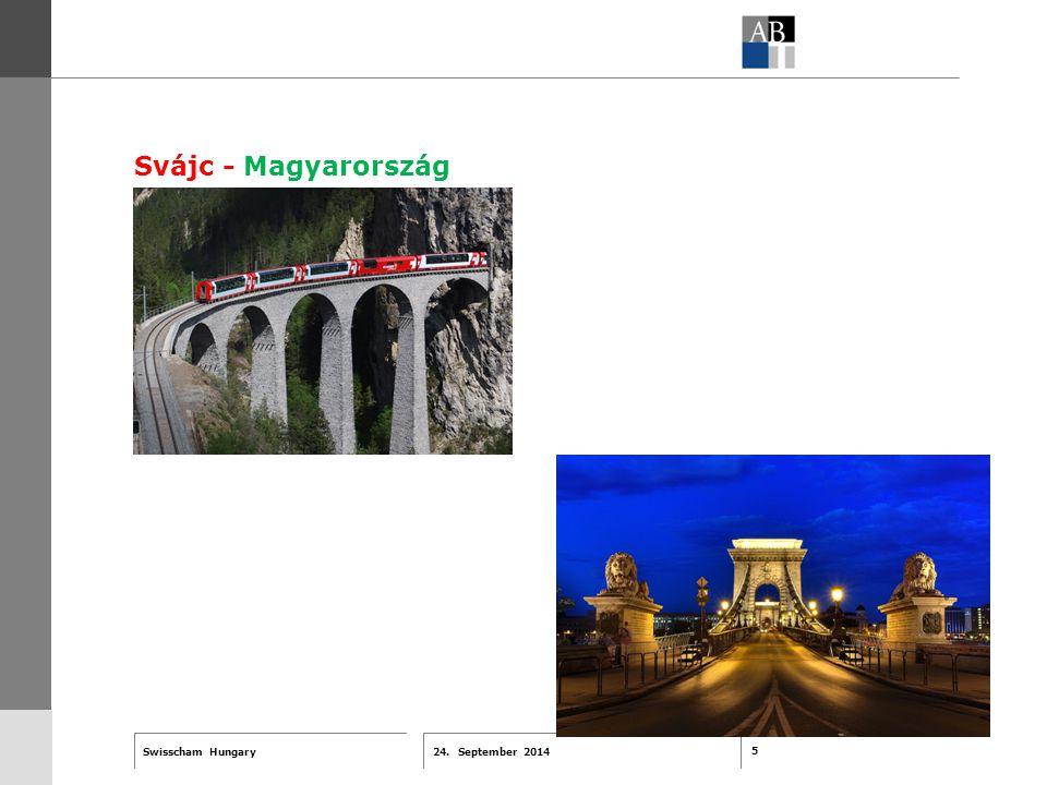 5 24. September 2014 Swisscham Hungary T 1 … R 2 … F 3 … Tell 4 ABT-Farben G 1 G 2 G 3 G 4 G 5 G 6 Zusatzfarben 7.25 5.70 0.00 7.25 8.750.0 5.00 10.00