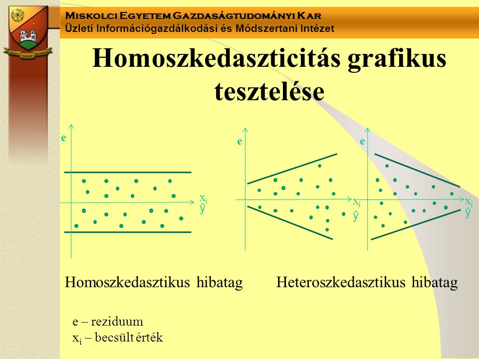 Miskolci Egyetem Gazdaságtudományi Kar Üzleti Információgazdálkodási és Módszertani Intézet xixi xixi Homoszkedaszticitás grafikus tesztelése Homoszke
