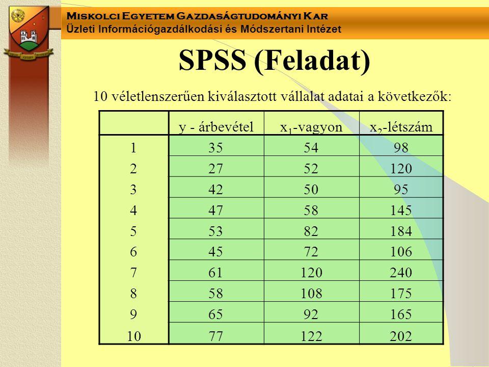 Miskolci Egyetem Gazdaságtudományi Kar Üzleti Információgazdálkodási és Módszertani Intézet SPSS (Feladat) y - árbevételx 1 -vagyonx 2 -létszám 135549