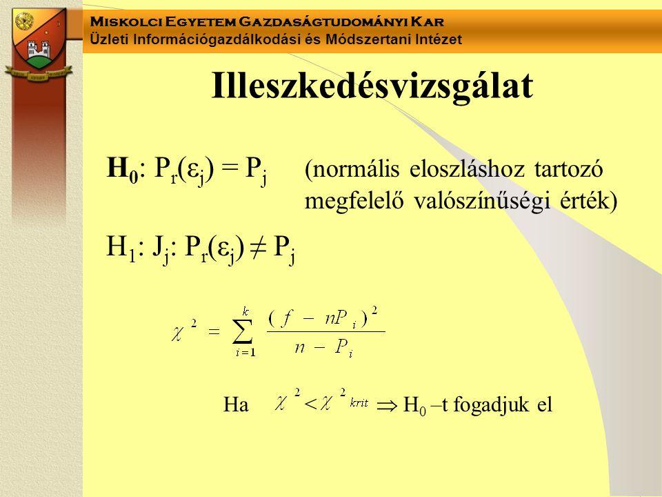 Miskolci Egyetem Gazdaságtudományi Kar Üzleti Információgazdálkodási és Módszertani Intézet Illeszkedésvizsgálat H 0 : P r (ε j ) = P j (normális elos