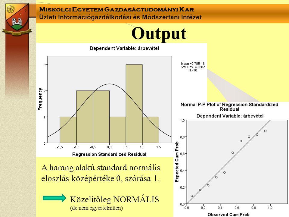 Miskolci Egyetem Gazdaságtudományi Kar Üzleti Információgazdálkodási és Módszertani Intézet Output A harang alakú standard normális eloszlás középérté
