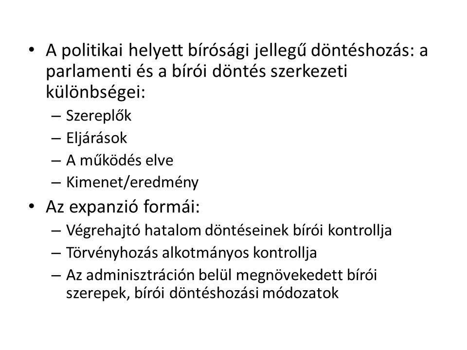 A politikai helyett bírósági jellegű döntéshozás: a parlamenti és a bírói döntés szerkezeti különbségei: – Szereplők – Eljárások – A működés elve – Ki