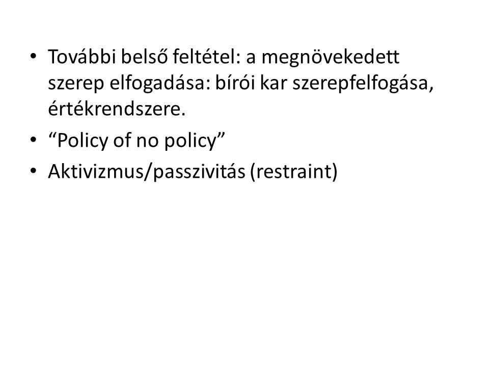 """További belső feltétel: a megnövekedett szerep elfogadása: bírói kar szerepfelfogása, értékrendszere. """"Policy of no policy"""" Aktivizmus/passzivitás (re"""