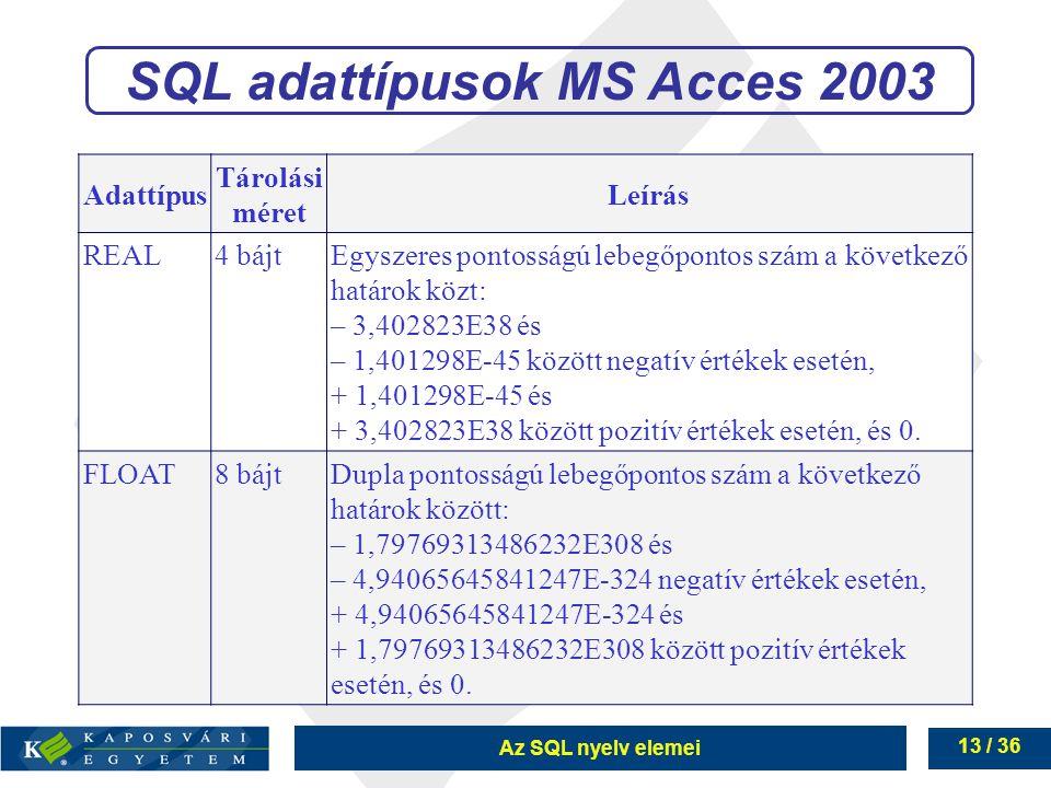 Az SQL nyelv elemei 13 / 36 SQL adattípusok MS Acces 2003 Adattípus Tárolási méret Leírás REAL4 bájtEgyszeres pontosságú lebegőpontos szám a következő határok közt: – 3,402823E38 és – 1,401298E-45 között negatív értékek esetén, + 1,401298E-45 és + 3,402823E38 között pozitív értékek esetén, és 0.