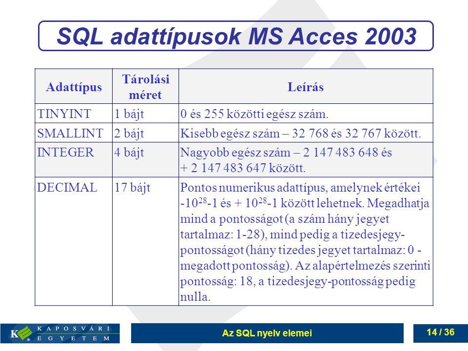 Az SQL nyelv elemei 14 / 36 SQL adattípusok MS Acces 2003 Adattípus Tárolási méret Leírás TINYINT1 bájt0 és 255 közötti egész szám.