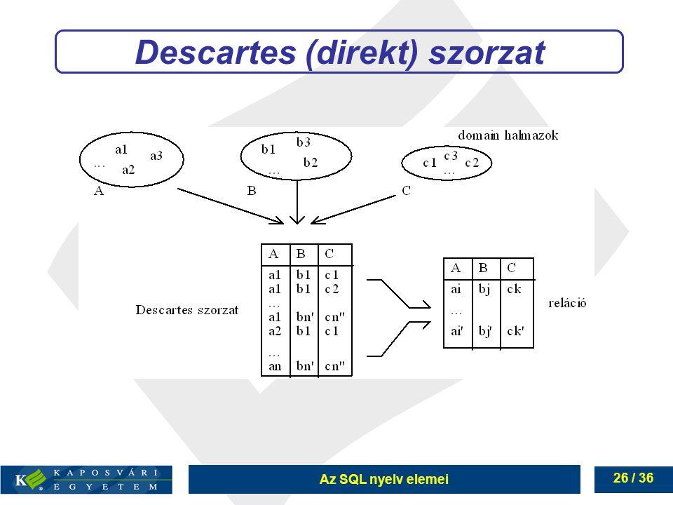 Az SQL nyelv elemei 26 / 36 Descartes (direkt) szorzat