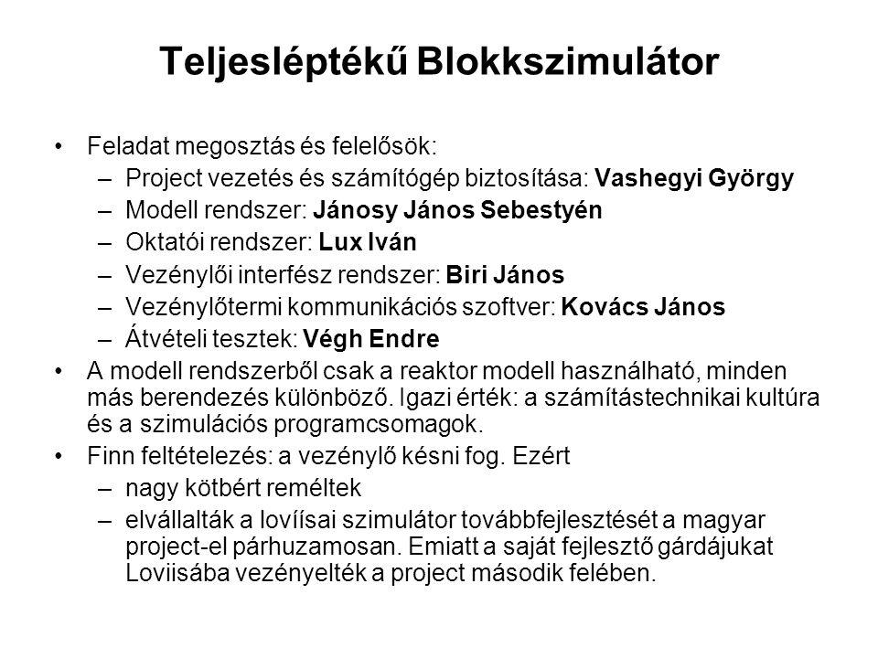 Teljesléptékű Blokkszimulátor Feladat megosztás és felelősök: –Project vezetés és számítógép biztosítása: Vashegyi György –Modell rendszer: Jánosy Ján