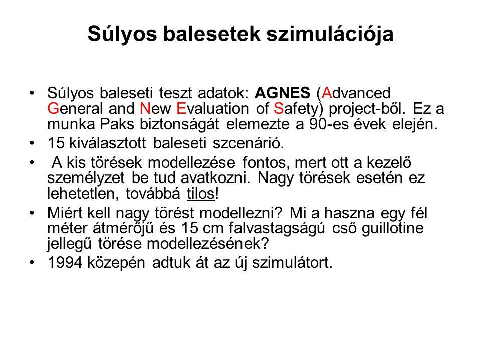 Súlyos balesetek szimulációja Súlyos baleseti teszt adatok: AGNES (Advanced General and New Evaluation of Safety) project-ből. Ez a munka Paks biztons