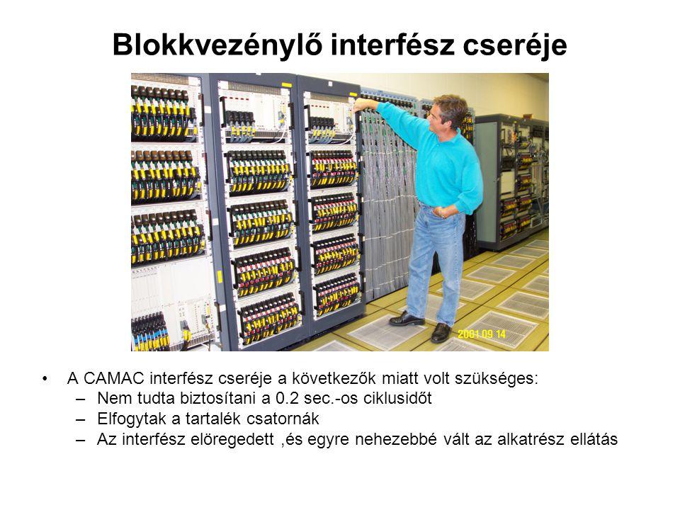 Blokkvezénylő interfész cseréje A CAMAC interfész cseréje a következők miatt volt szükséges: –Nem tudta biztosítani a 0.2 sec.-os ciklusidőt –Elfogyta
