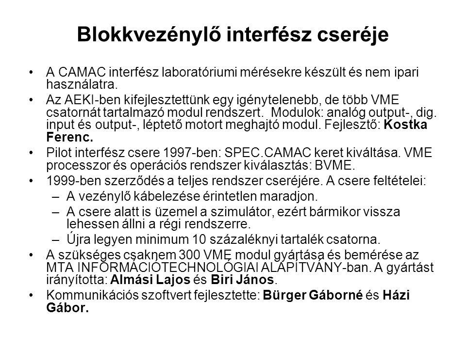 Blokkvezénylő interfész cseréje A CAMAC interfész laboratóriumi mérésekre készült és nem ipari használatra. Az AEKI-ben kifejlesztettünk egy igénytele