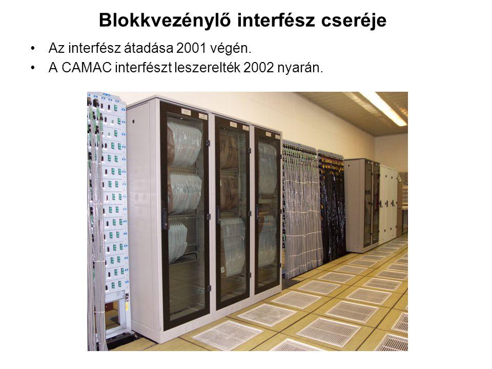 Blokkvezénylő interfész cseréje Az interfész átadása 2001 végén. A CAMAC interfészt leszerelték 2002 nyarán.