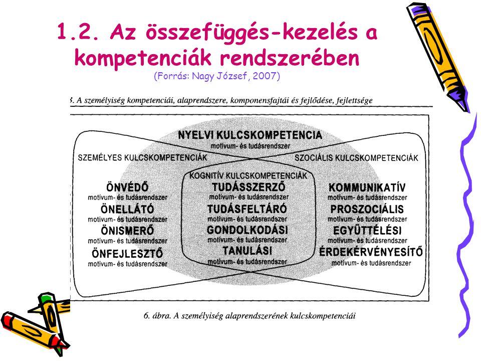 1.2. Az összefüggés-kezelés a kompetenciák rendszerében (Forrás: Nagy József, 2007)
