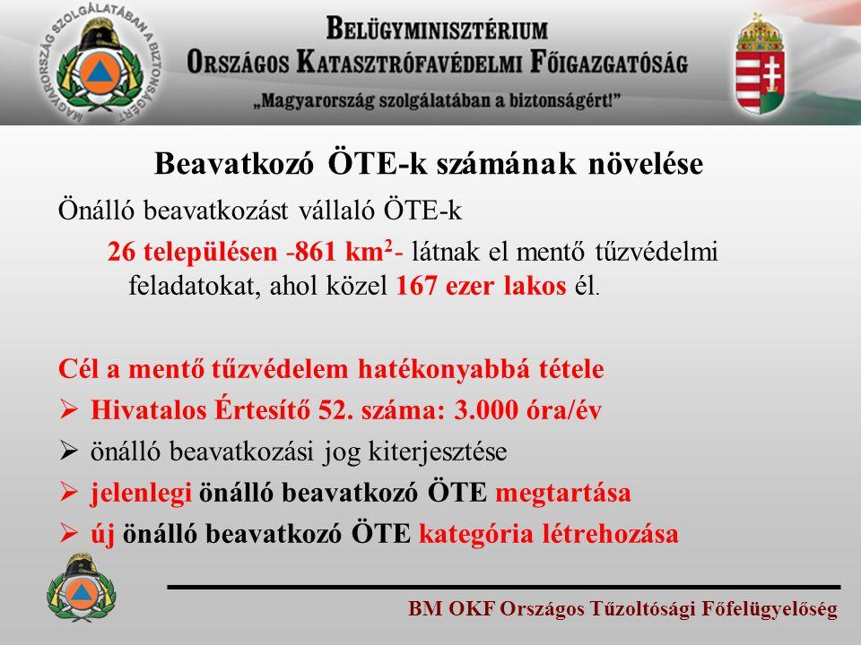 BM OKF Országos Tűzoltósági Főfelügyelőség Beavatkozó ÖTE-k számának növelése Önálló beavatkozást vállaló ÖTE-k 26 településen -861 km 2 - látnak el m