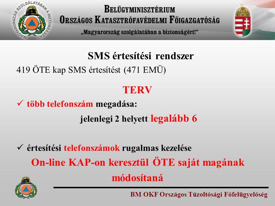 BM OKF Országos Tűzoltósági Főfelügyelőség SMS értesítési rendszer 419 ÖTE kap SMS értesítést (471 EMÜ) TERV több telefonszám megadása: jelenlegi 2 he