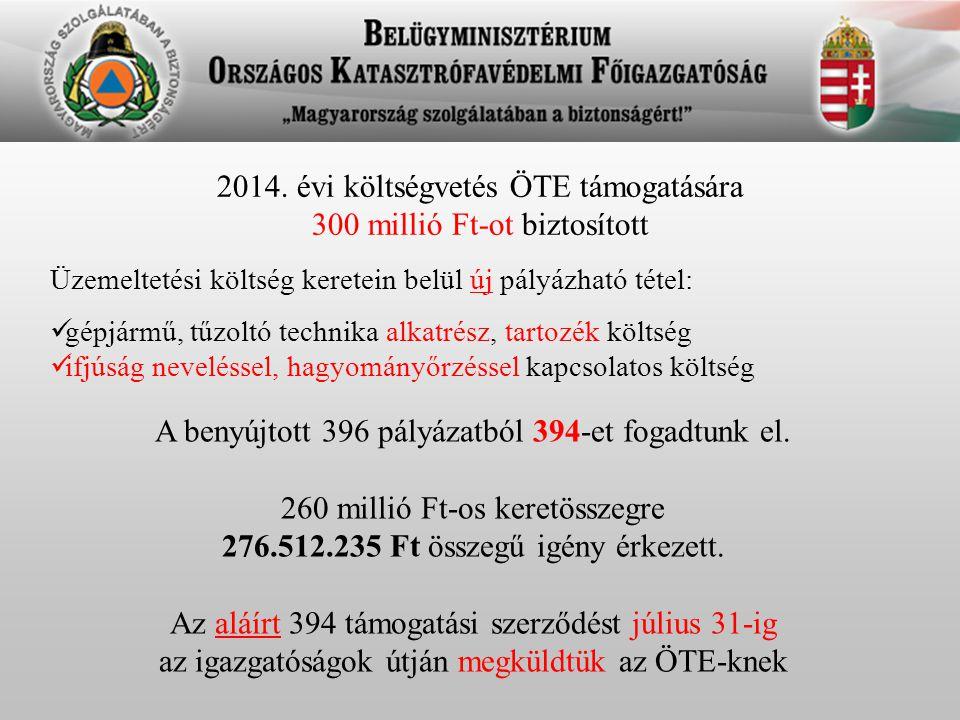 2014. évi költségvetés ÖTE támogatására 300 millió Ft-ot biztosított Üzemeltetési költség keretein belül új pályázható tétel: gépjármű, tűzoltó techni
