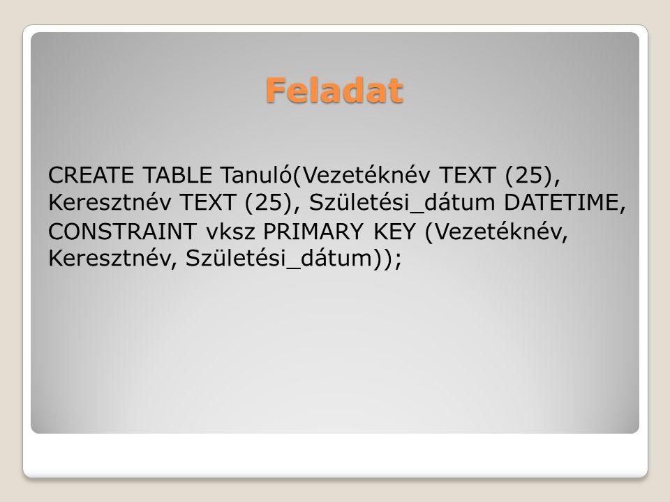 Feladat CREATE TABLE Tanuló(Vezetéknév TEXT (25), Keresztnév TEXT (25), Születési_dátum DATETIME, CONSTRAINT vksz PRIMARY KEY (Vezetéknév, Keresztnév, Születési_dátum));