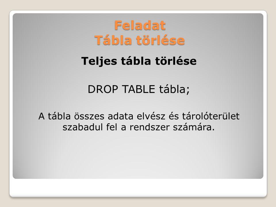 Feladat Tábla törlése Teljes tábla törlése DROP TABLE tábla; A tábla összes adata elvész és tárolóterület szabadul fel a rendszer számára.