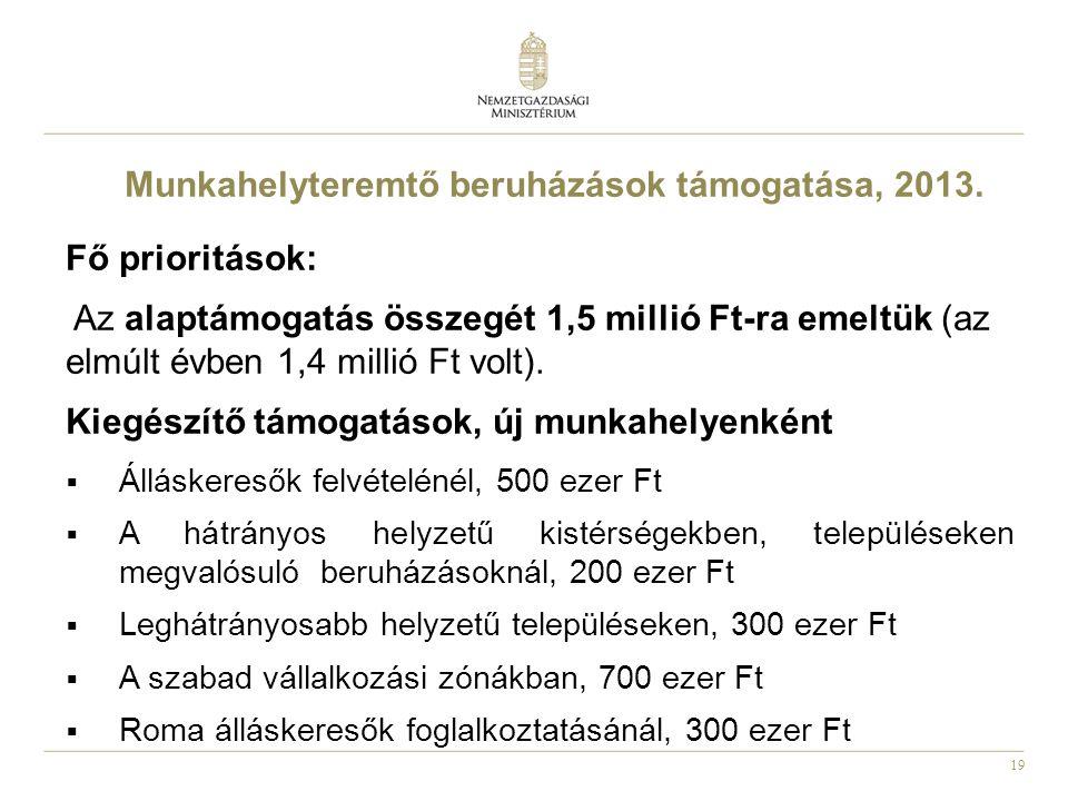 19 Munkahelyteremtő beruházások támogatása, 2013.