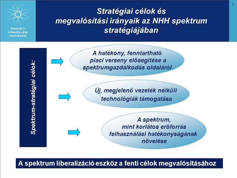 4 Stratégiai célok és megvalósítási irányaik az NHH spektrum stratégiájában Spektrum-stratégiai célok: A hatékony, fenntartható piaci verseny elősegítése a spektrumgazdálkodás oldaláról Új, megjelenő vezeték nélküli technológiák támogatása A spektrum, mint korlátos erőforrás felhasználási hatékonyságának növelése A spektrum liberalizáció eszköz a fenti célok megvalósításához
