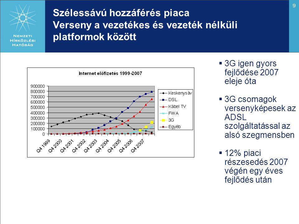 9 Szélessávú hozzáférés piaca Verseny a vezetékes és vezeték nélküli platformok között  3G igen gyors fejlődése 2007 eleje óta  3G csomagok versenyképesek az ADSL szolgáltatással az alsó szegmensben  12% piaci részesedés 2007 végén egy éves fejlődés után