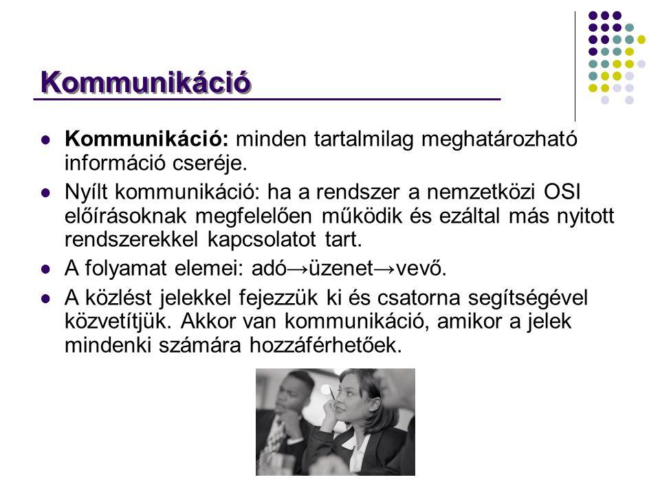 Kommunikáció Kommunikáció: minden tartalmilag meghatározható információ cseréje. Nyílt kommunikáció: ha a rendszer a nemzetközi OSI előírásoknak megfe